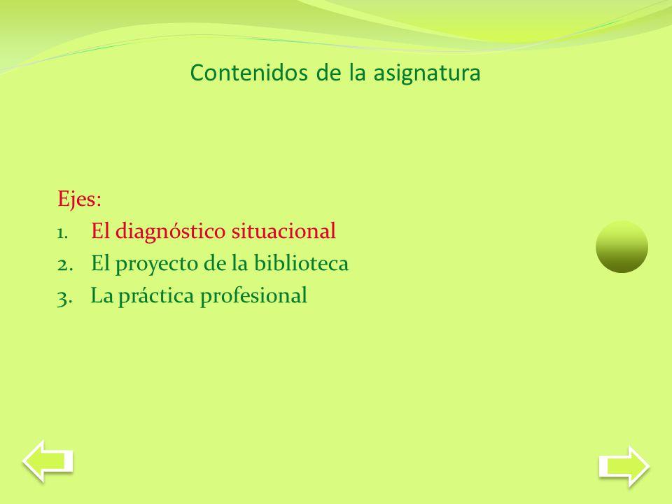 Contenidos de la asignatura Ejes: 1.El diagnóstico situacional 2.