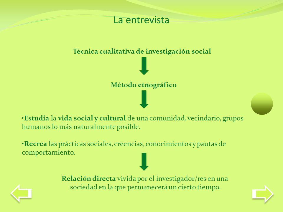 La entrevista Técnica cualitativa de investigación social Método etnográfico Estudia la vida social y cultural de una comunidad, vecindario, grupos humanos lo más naturalmente posible.