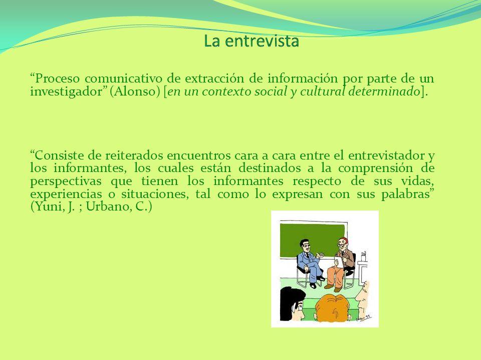 La entrevista Ventajas Riqueza informativa.Clarificación y seguimiento de preguntas y respuestas.
