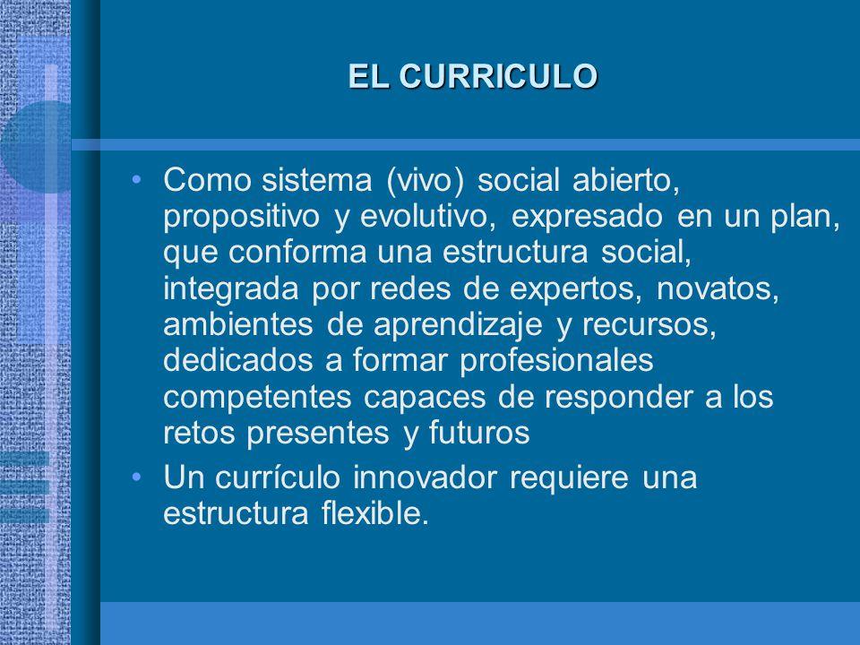 EL CURRICULO Como sistema (vivo) social abierto, propositivo y evolutivo, expresado en un plan, que conforma una estructura social, integrada por rede