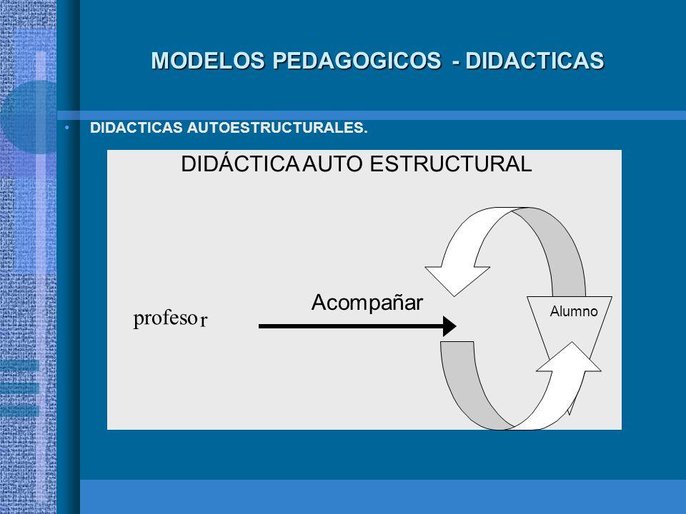 MODELOS PEDAGOGICOS - DIDACTICAS DIDACTICAS AUTOESTRUCTURALES. DIDÁCTICA AUTO ESTRUCTURAL profeso r Alumno Acompañar