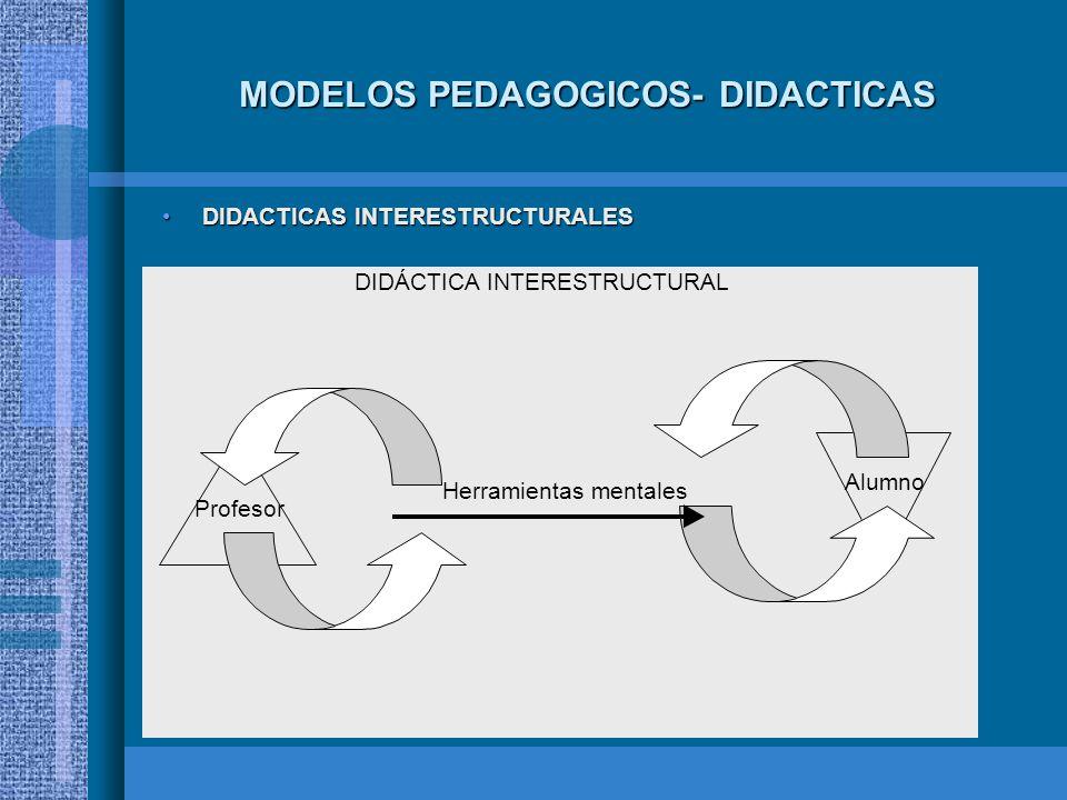 MODELOS PEDAGOGICOS- DIDACTICAS DIDACTICAS INTERESTRUCTURALESDIDACTICAS INTERESTRUCTURALES DIDÁCTICA INTERESTRUCTURAL Profesor Alumno Herramientas men