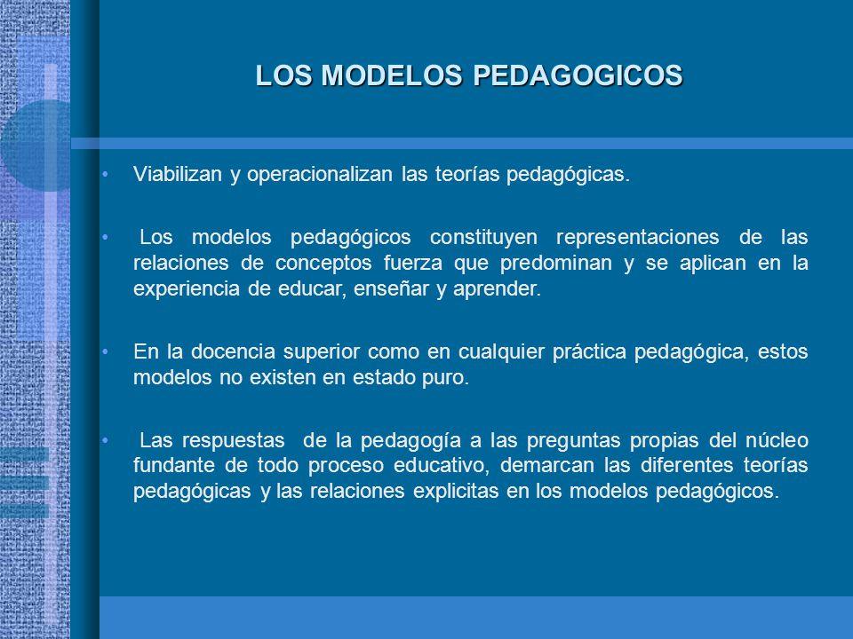 LOS MODELOS PEDAGOGICOS Viabilizan y operacionalizan las teorías pedagógicas. Los modelos pedagógicos constituyen representaciones de las relaciones d