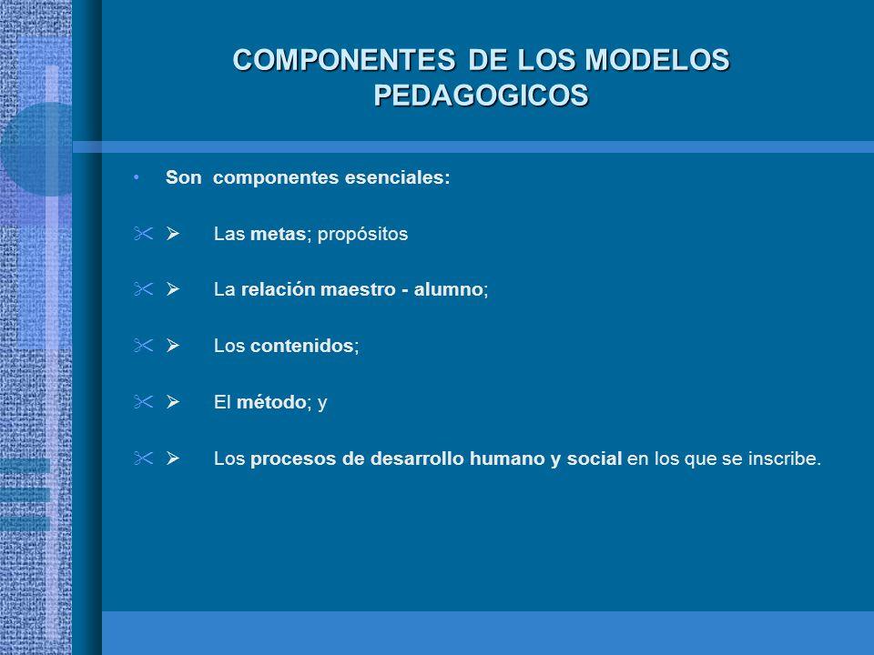 COMPONENTES DE LOS MODELOS PEDAGOGICOS Son componentes esenciales: Las metas; propósitos La relación maestro - alumno; Los contenidos; El método; y Lo