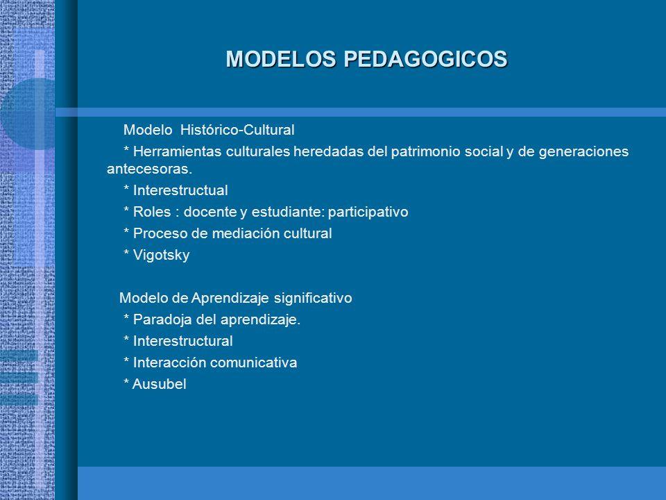 MODELOS PEDAGOGICOS Modelo Histórico-Cultural * Herramientas culturales heredadas del patrimonio social y de generaciones antecesoras. * Interestructu