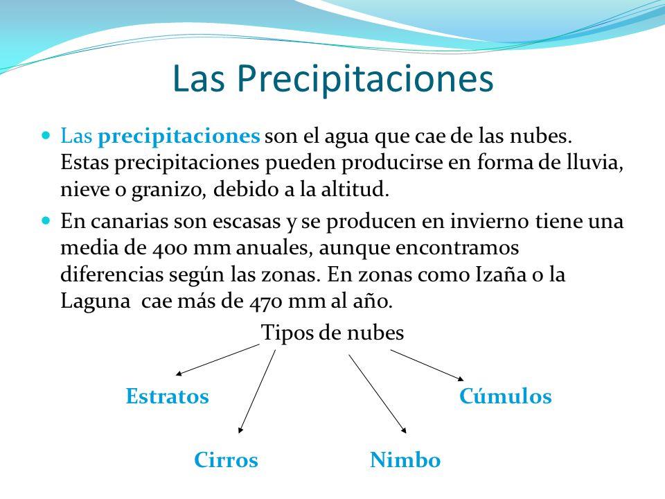 Las Precipitaciones Las precipitaciones son el agua que cae de las nubes. Estas precipitaciones pueden producirse en forma de lluvia, nieve o granizo,