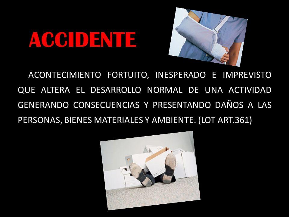 ACCIDENTE 10 ACONTECIMIENTO FORTUITO, INESPERADO E IMPREVISTO QUE ALTERA EL DESARROLLO NORMAL DE UNA ACTIVIDAD GENERANDO CONSECUENCIAS Y PRESENTANDO D