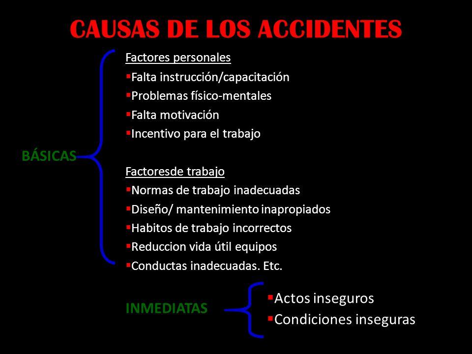 CAUSAS DE LOS ACCIDENTES BÁSICAS Factores personales Falta instrucción/capacitación Problemas físico-mentales Falta motivación Incentivo para el traba