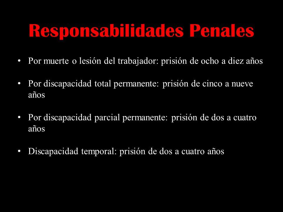 Por muerte o lesión del trabajador: prisión de ocho a diez años Por discapacidad total permanente: prisión de cinco a nueve años Por discapacidad parc