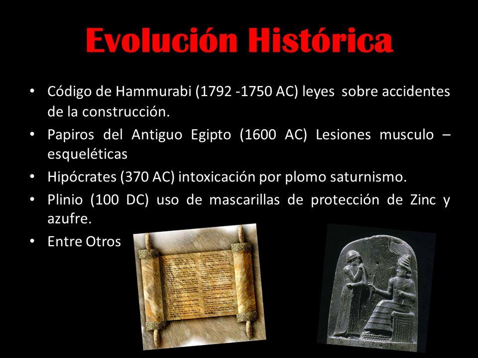 Evolución Histórica Código de Hammurabi (1792 -1750 AC) leyes sobre accidentes de la construcción. Papiros del Antiguo Egipto (1600 AC) Lesiones muscu