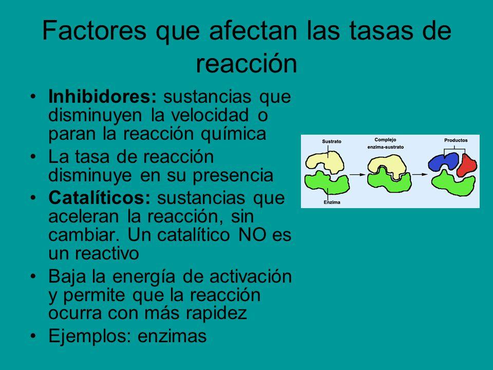 Factores que afectan las tasas de reacción Inhibidores: sustancias que disminuyen la velocidad o paran la reacción química La tasa de reacción disminu
