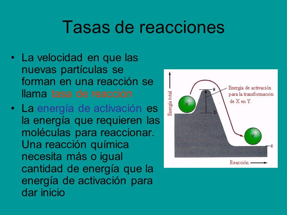 Tasas de reacciones La velocidad en que las nuevas partículas se forman en una reacción se llama tasa de reacción La energía de activación es la energ
