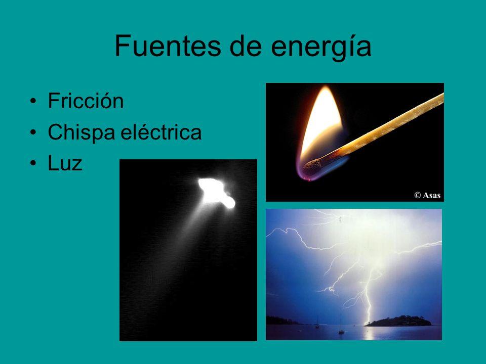 Fuentes de energía Fricción Chispa eléctrica Luz