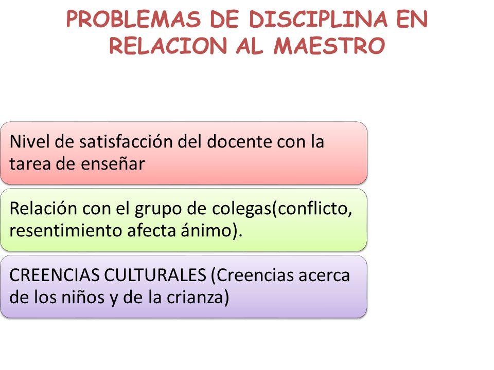 PROBLEMAS DE DISCIPLINA EN RELACION AL MAESTRO Nivel de satisfacción del docente con la tarea de enseñar Relación con el grupo de colegas(conflicto, r