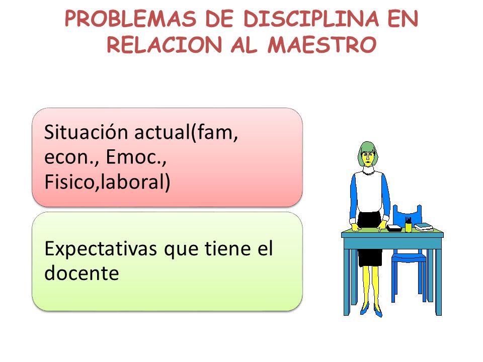 PROBLEMAS DE DISCIPLINA EN RELACION AL MAESTRO Situación actual(fam, econ., Emoc., Fisico,laboral) Expectativas que tiene el docente