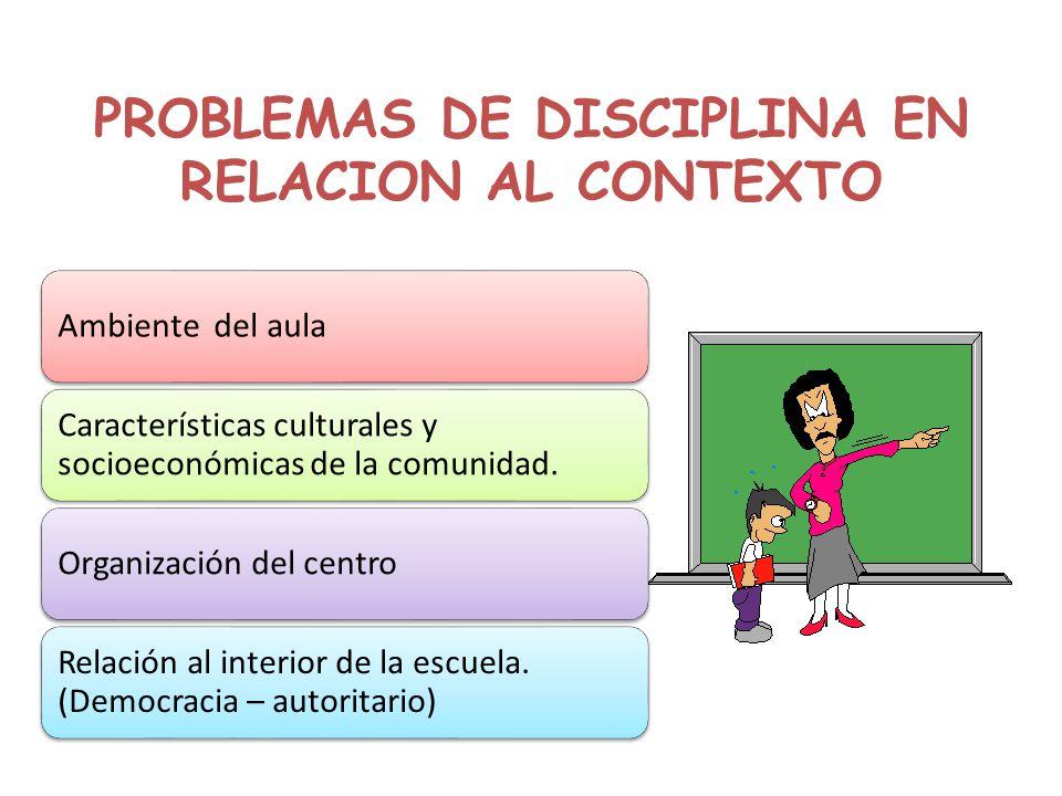 Ambiente del aula Características culturales y socioeconómicas de la comunidad. Organización del centro Relación al interior de la escuela. (Democraci