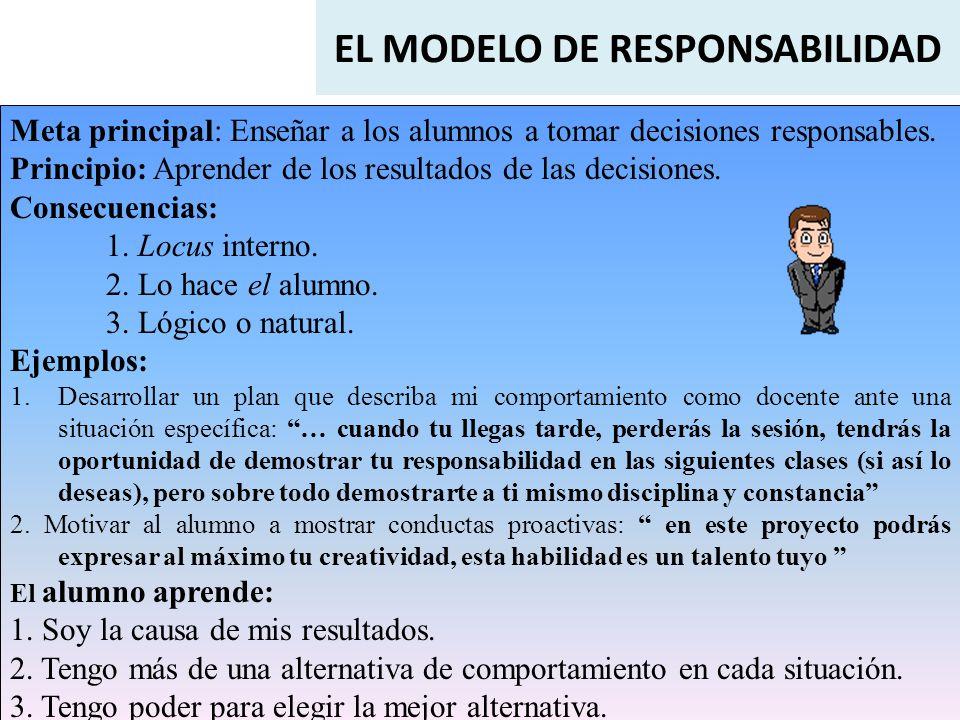 EL MODELO DE RESPONSABILIDAD Meta principal: Enseñar a los alumnos a tomar decisiones responsables. Principio: Aprender de los resultados de las decis
