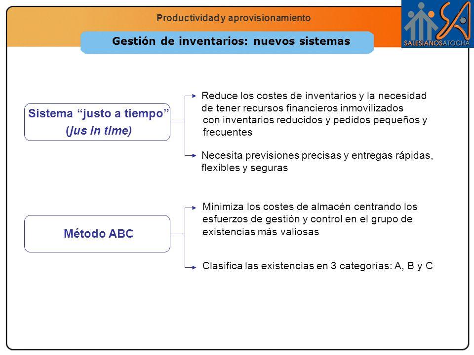 Economía 2.º Bachillerato La función productiva Productividad y aprovisionamiento Gestión de inventarios: nuevos sistemas con inventarios reducidos y