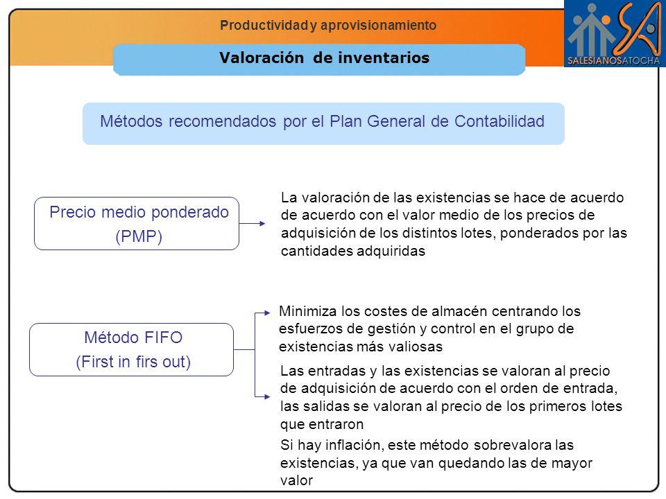 Economía 2.º Bachillerato La función productiva Productividad y aprovisionamiento Valoración de inventarios Precio medio ponderado (PMP) La valoración