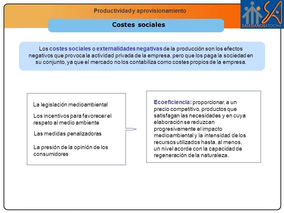 Economía 2.º Bachillerato La función productiva Productividad y aprovisionamiento Costes sociales Los costes sociales o externalidades negativas de la