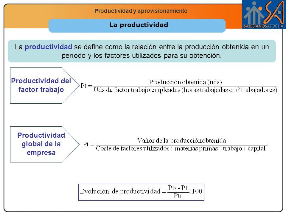 Economía 2.º Bachillerato La función productiva Productividad y aprovisionamiento El crecimiento de la productividad La inversión en bienes de capital (edificios, máquinas, herramientas…) Causas del crecimiento de la productividad La mejora del capital humano (formación, experiencia, habilidades…) El cambio tecnológico: La calidad en la gestión de los recursos (organización empresarial) I + D + i Investigación básica (teórica) y aplicada (práctica) Desarrollo tecnológico (aplicación en la empresa de la investigación) Innovación en un método o técnica productiva de producto