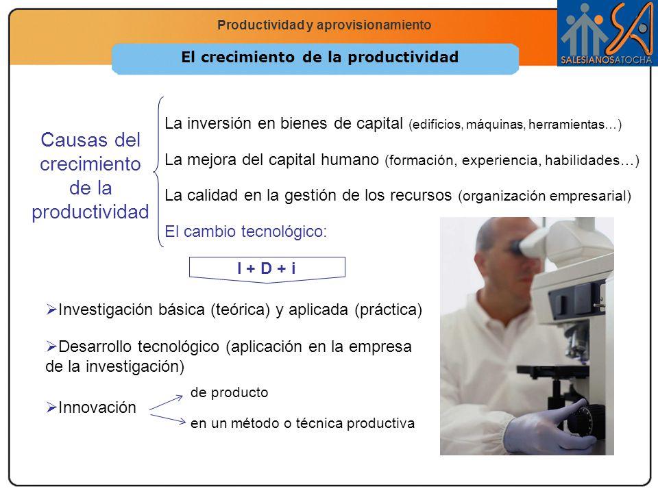 Economía 2.º Bachillerato La función productiva Productividad y aprovisionamiento El crecimiento de la productividad La inversión en bienes de capital
