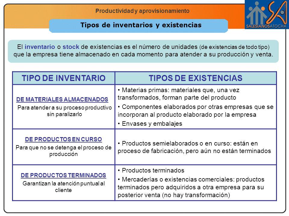 Economía 2.º Bachillerato La función productiva Productividad y aprovisionamiento Tipos de inventarios y existencias TIPO DE INVENTARIOTIPOS DE EXISTE
