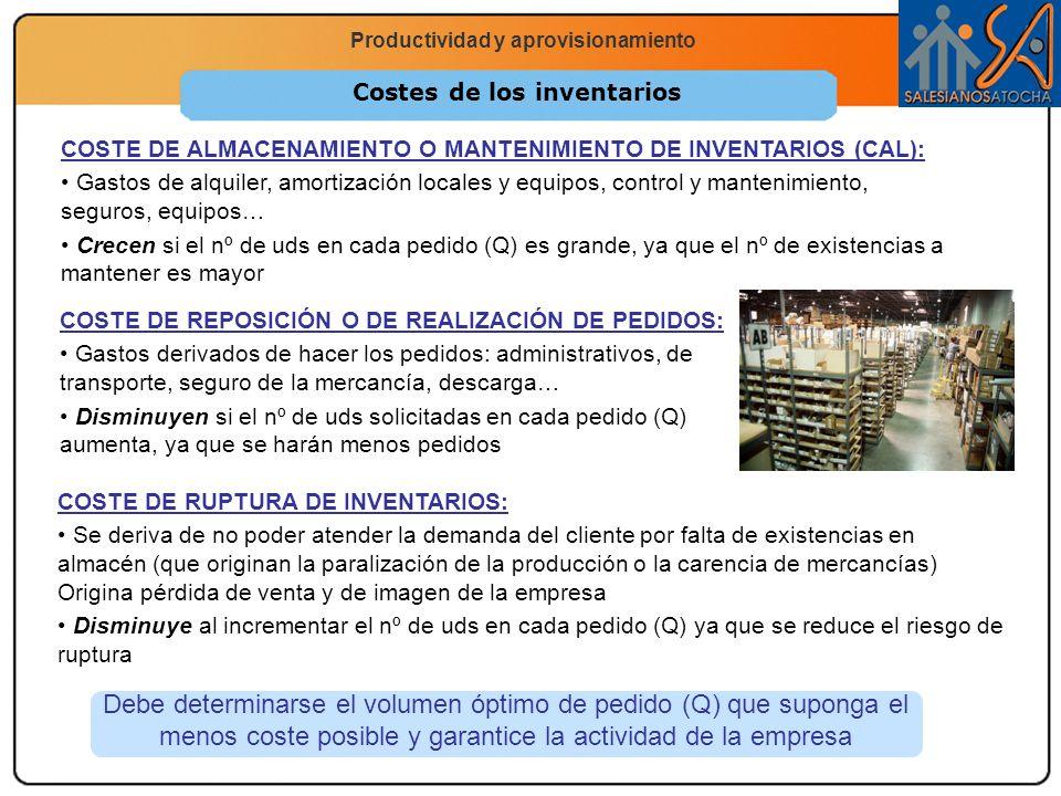 Economía 2.º Bachillerato La función productiva Productividad y aprovisionamiento Costes de los inventarios COSTE DE RUPTURA DE INVENTARIOS: Se deriva