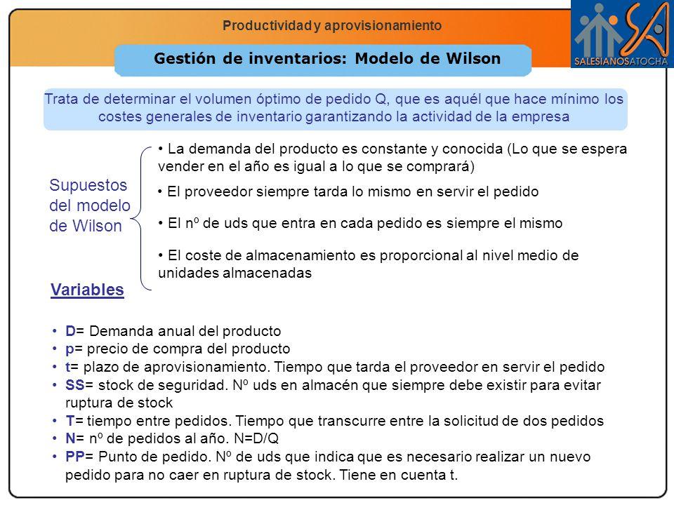Economía 2.º Bachillerato La función productiva Productividad y aprovisionamiento COSTE DE PEDIDO (CP) COSTE DE ALMACENAMIENTO (CAL) Modelo de Wilson COSTE TOTAL DE GESTIÓN DE INVENTARIOS CTG= Coste de adquisición + Coste de pedido + Coste de almacenamiento COSTE DE ADQUISICIÓN (CA) CA= p.D g= coste unitario de almacenamiento SS= stock de seguridad k= coste de cada pedido