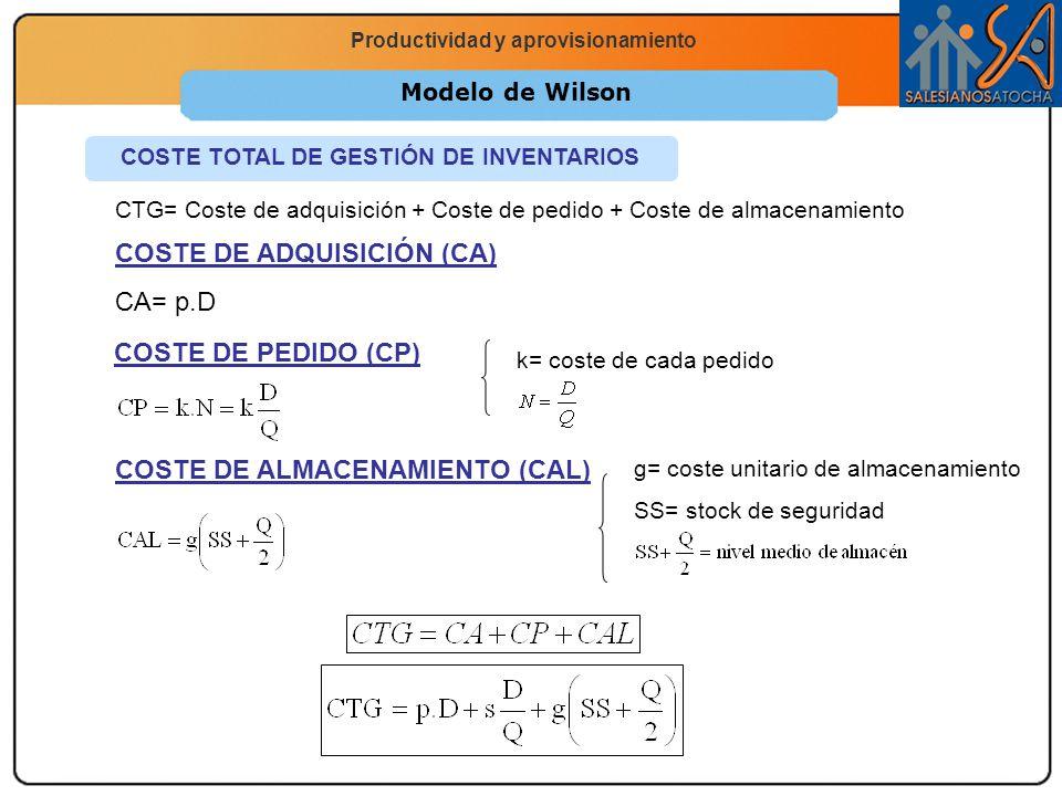 Economía 2.º Bachillerato La función productiva Productividad y aprovisionamiento COSTE DE PEDIDO (CP) COSTE DE ALMACENAMIENTO (CAL) Modelo de Wilson