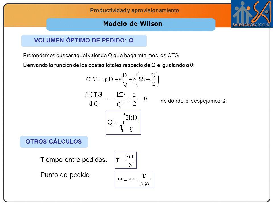 Economía 2.º Bachillerato La función productiva Productividad y aprovisionamiento Modelo de Wilson VOLUMEN ÓPTIMO DE PEDIDO: Q Pretendemos buscar aque