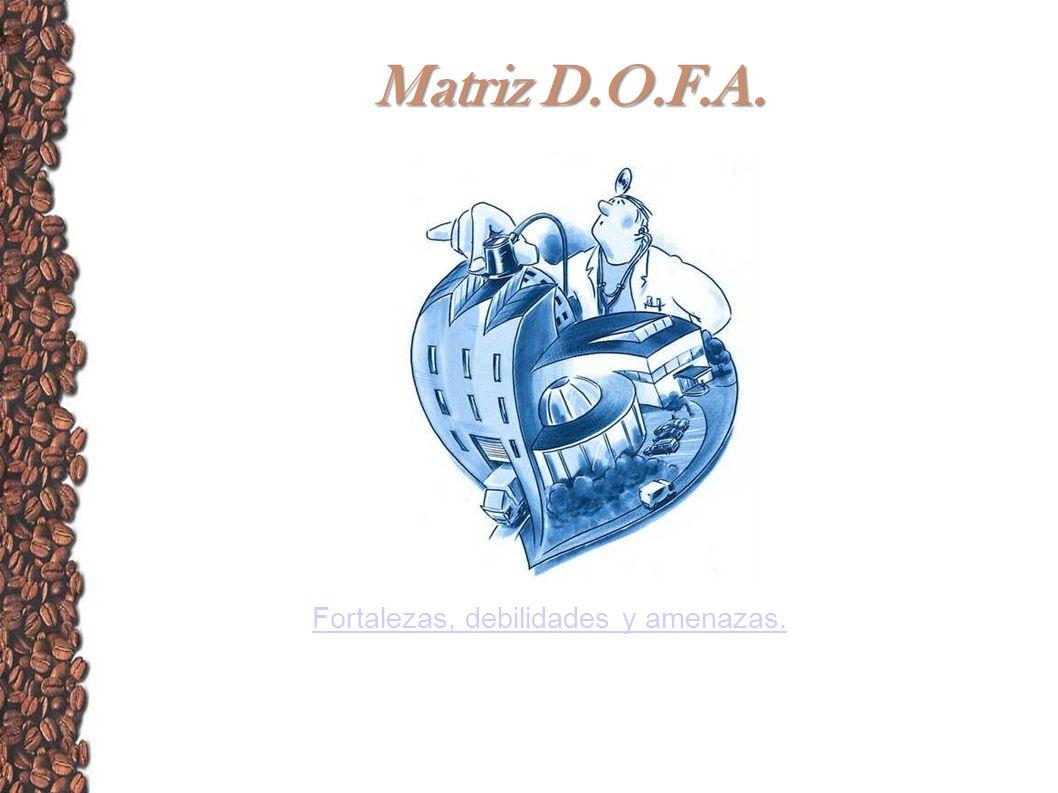 Matriz D.O.F.A. Fortalezas, debilidades y amenazas.