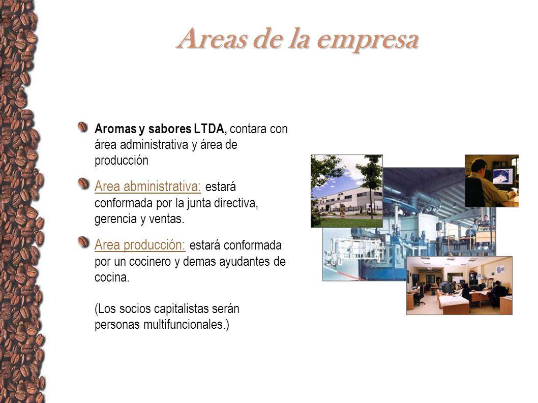 Areas de la empresa Aromas y sabores LTDA, contara con área administrativa y área de producción Area abministrativa: estará conformada por la junta di