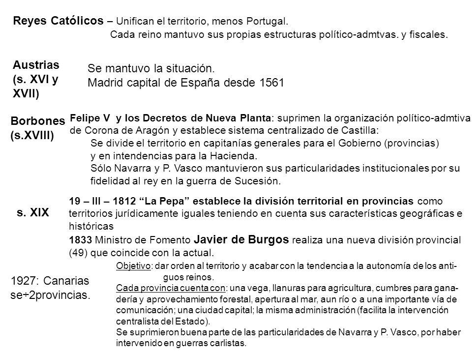 Reyes Católicos – Unifican el territorio, menos Portugal. Cada reino mantuvo sus propias estructuras político-admtvas. y fiscales. Austrias (s. XVI y