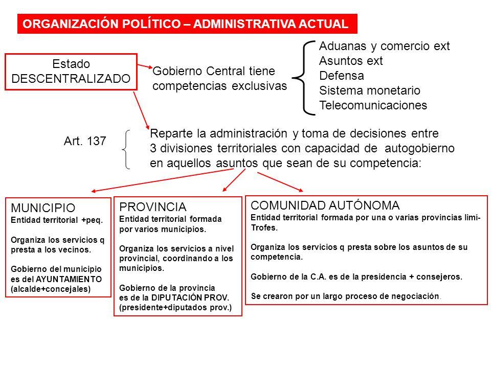 ORGANIZACIÓN POLÍTICO – ADMINISTRATIVA ACTUAL Estado DESCENTRALIZADO Reparte la administración y toma de decisiones entre 3 divisiones territoriales c