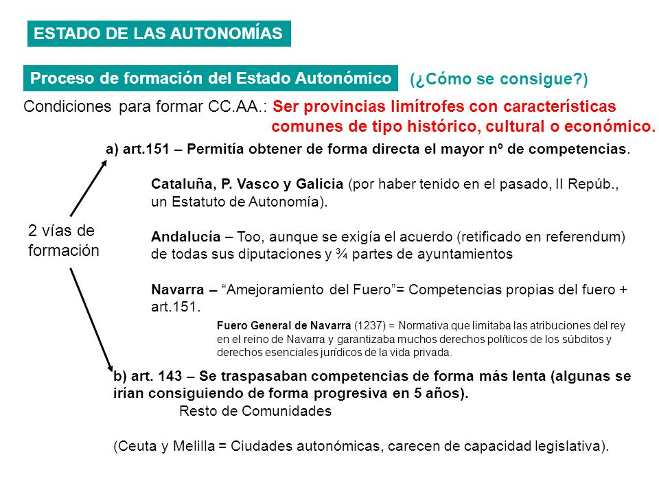 ESTADO DE LAS AUTONOMÍAS Proceso de formación del Estado Autonómico a) art.151 – Permitía obtener de forma directa el mayor nº de competencias. Catalu
