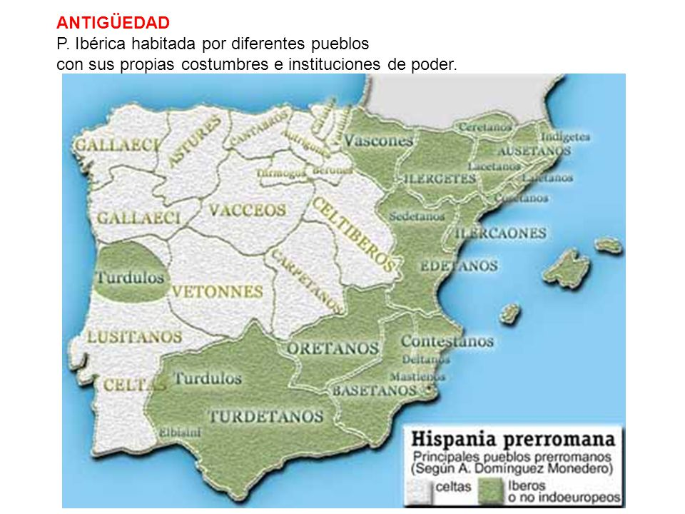 ANTIGÜEDAD P. Ibérica habitada por diferentes pueblos con sus propias costumbres e instituciones de poder.