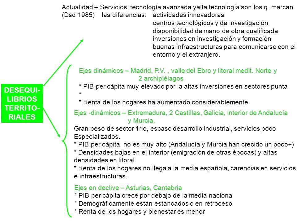 DESEQUI- LIBRIOS TERRITO- RIALES Actualidad – Servicios, tecnología avanzada yalta tecnología son los q. marcan (Dsd 1985) las diferencias: actividade