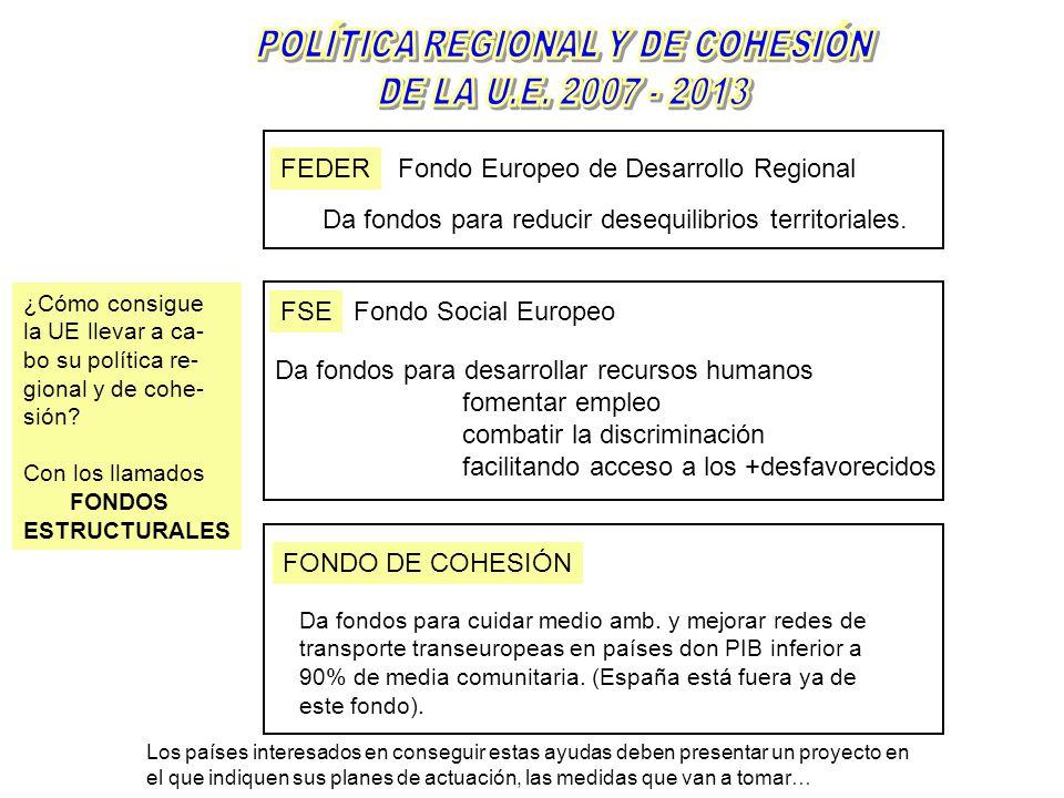 ¿Cómo consigue la UE llevar a ca- bo su política re- gional y de cohe- sión? Con los llamados FONDOS ESTRUCTURALES FEDERFondo Europeo de Desarrollo Re