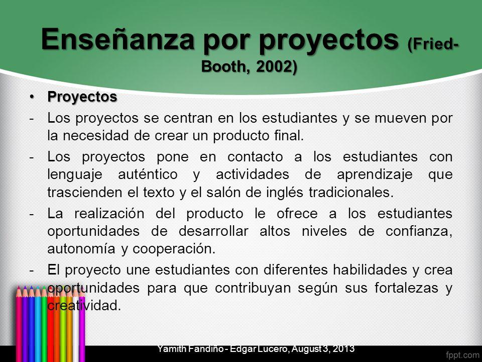 Enseñanza por proyectos (Fried- Booth, 2002) ProyectosProyectos -Los proyectos se centran en los estudiantes y se mueven por la necesidad de crear un