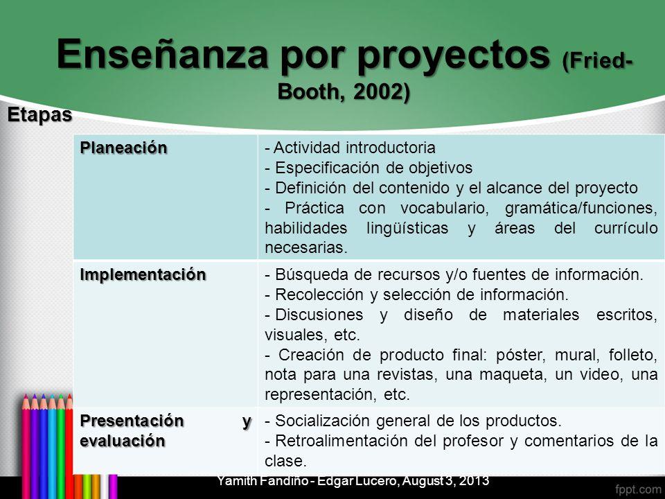 Enseñanza por proyectos (Fried- Booth, 2002) Etapas Planeación- Actividad introductoria - Especificación de objetivos - Definición del contenido y el