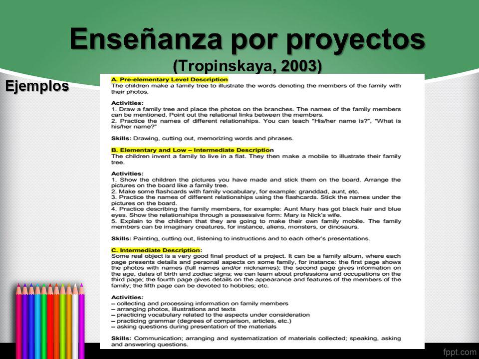 Enseñanza por proyectos (, 2003) Enseñanza por proyectos (Tropinskaya, 2003) Ejemplos