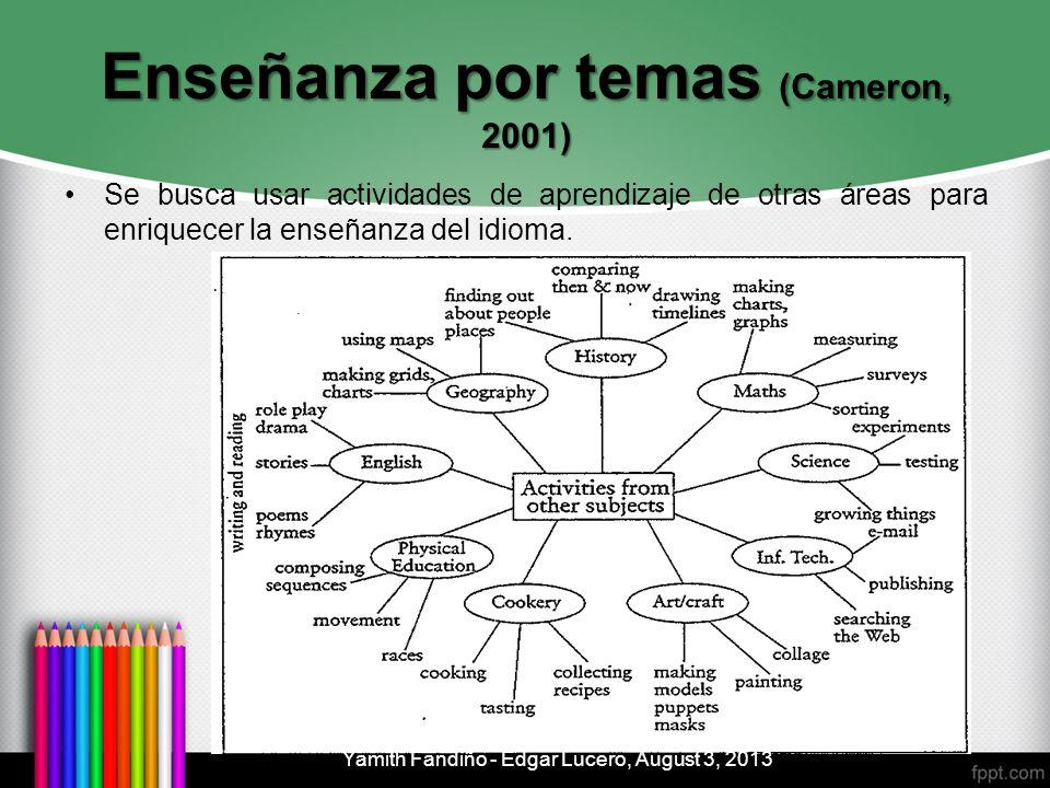 Enseñanza por temas (Cameron, 2001) Se busca usar actividades de aprendizaje de otras áreas para enriquecer la enseñanza del idioma. Yamith Fandiño -