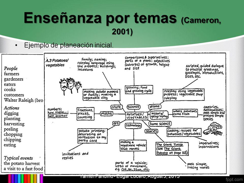 Enseñanza por temas (Cameron, 2001) Ejemplo de planeación inicial. Yamith Fandiño - Edgar Lucero, August 3, 2013