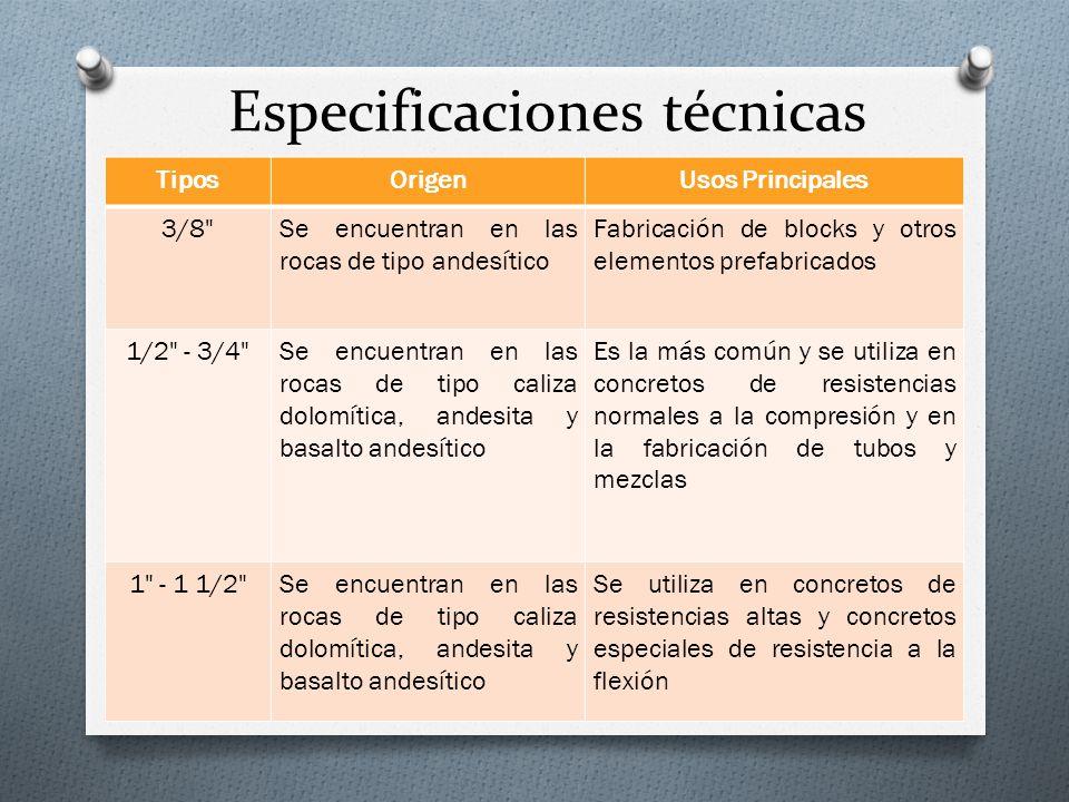 Especificaciones técnicas TiposOrigenUsos Principales 3/8