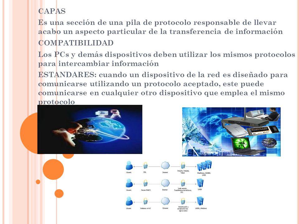 CAPAS Es una sección de una pila de protocolo responsable de llevar acabo un aspecto particular de la transferencia de información COMPATIBILIDAD Los