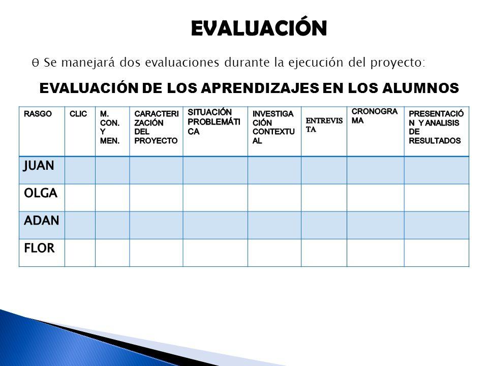 Ѳ Se manejará dos evaluaciones durante la ejecución del proyecto: EVALUACIÓN EVALUACIÓN DE LOS APRENDIZAJES EN LOS ALUMNOS