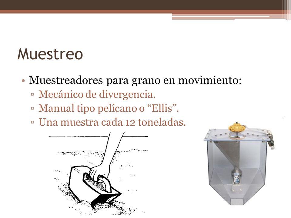 Muestreo Muestreadores para grano en movimiento: Mecánico de divergencia. Manual tipo pelícano o Ellis. Una muestra cada 12 toneladas.