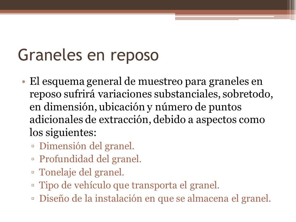 Graneles en reposo El esquema general de muestreo para graneles en reposo sufrirá variaciones substanciales, sobretodo, en dimensión, ubicación y núme