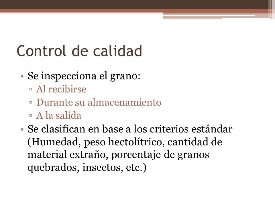 Control de calidad Se inspecciona el grano: Al recibirse Durante su almacenamiento A la salida Se clasifican en base a los criterios estándar (Humedad